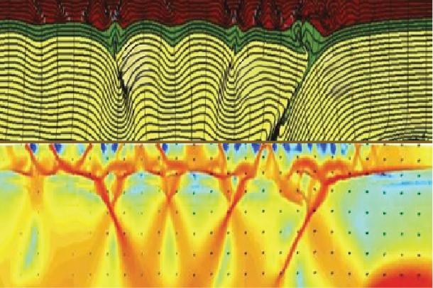lithospheric deformation